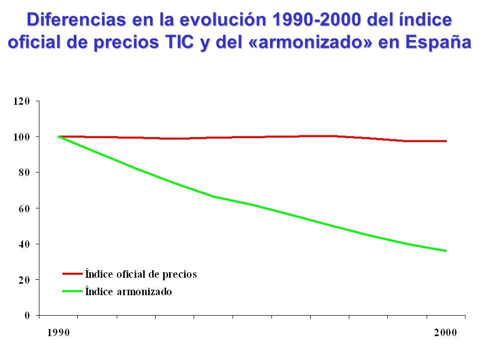 Diferencias en la evolución 1990-2000 del índice oficial de precios TIC y del «armonizado» en España