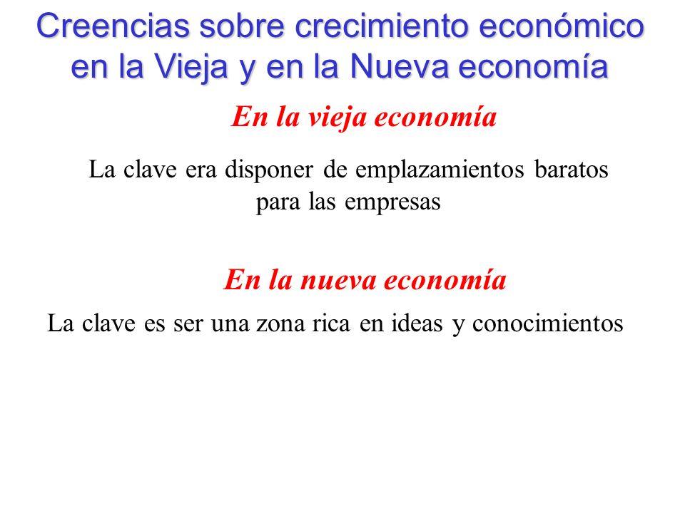 Creencias sobre crecimiento económico en la Vieja y en la Nueva economía En la vieja economía En la nueva economía La clave era disponer de emplazamientos baratos para las empresas La clave es ser una zona rica en ideas y conocimientos