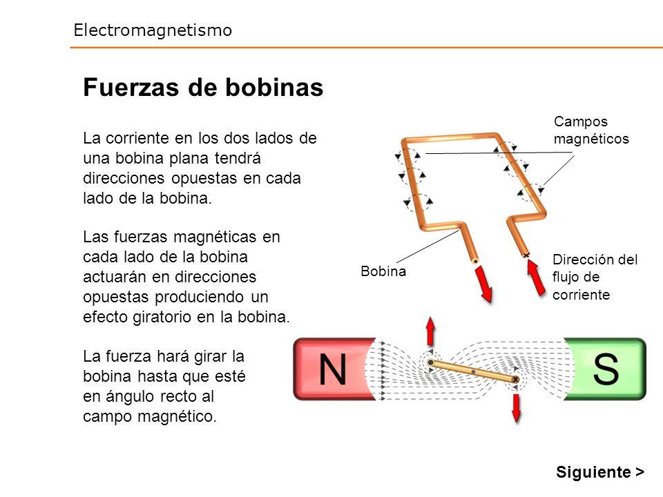 Electromagnetismo Dirección del flujo de corriente Campos magnéticos Bobina Fuerzas de bobinas La corriente en los dos lados de una bobina plana tendr