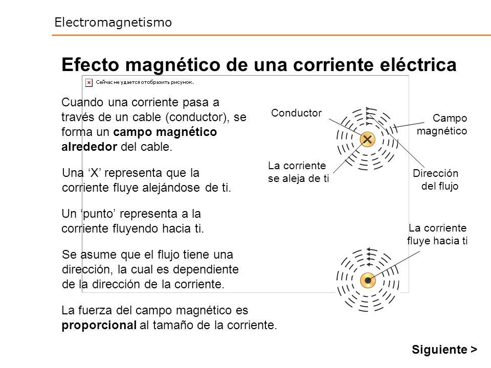 Electromagnetismo Efecto magnético de una corriente eléctrica Cuando una corriente pasa a través de un cable (conductor), se forma un campo magnético