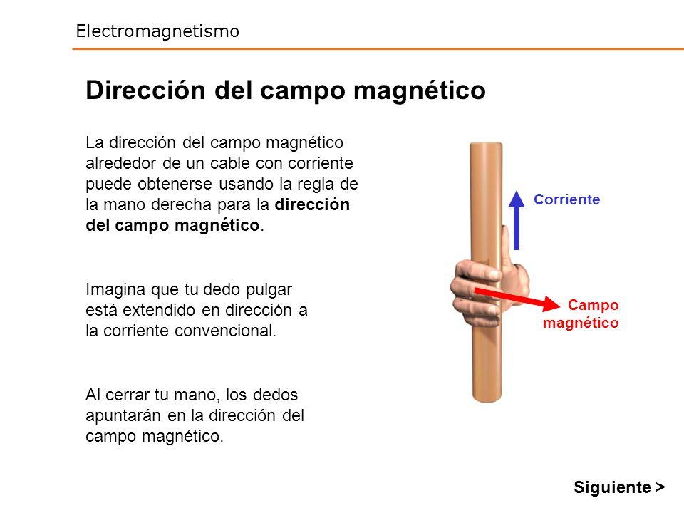 Electromagnetismo Dirección del campo magnético La dirección del campo magnético alrededor de un cable con corriente puede obtenerse usando la regla d