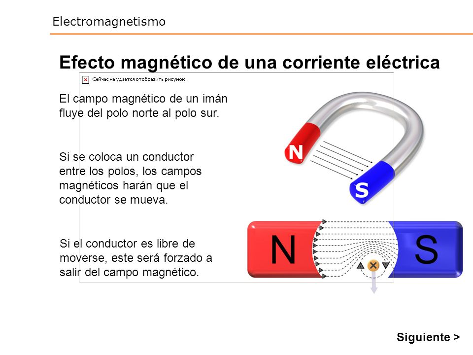Electromagnetismo Efecto magnético de una corriente eléctrica El campo magnético de un imán fluye del polo norte al polo sur. Si se coloca un conducto