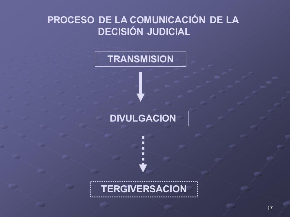 17 TRANSMISION DIVULGACION TERGIVERSACION PROCESO DE LA COMUNICACIÓN DE LA DECISIÓN JUDICIAL