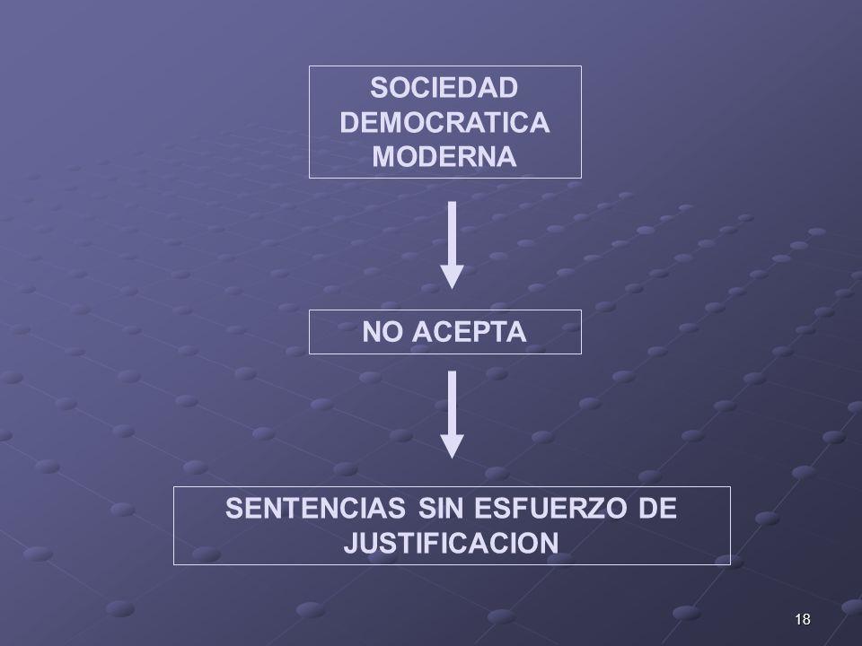 18 SOCIEDAD DEMOCRATICA MODERNA NO ACEPTA SENTENCIAS SIN ESFUERZO DE JUSTIFICACION