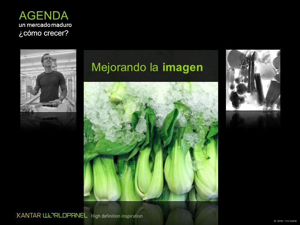 © Kantar Worldpanel Mejorando la imagen AGENDA un mercado maduro ¿cómo crecer?