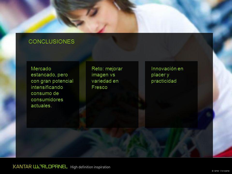 © Kantar Worldpanel CONCLUSIONES Mercado estancado, pero con gran potencial intensificando consumo de consumidores actuales. Reto: mejorar imagen vs v