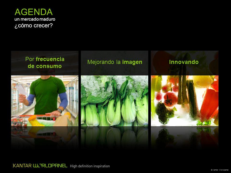 © Kantar Worldpanel Por frecuencia de consumo Mejorando la imagen Innovando AGENDA un mercado maduro ¿cómo crecer?