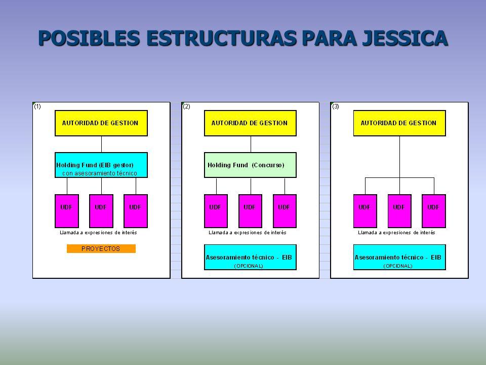 POSIBLES ESTRUCTURAS PARA JESSICA