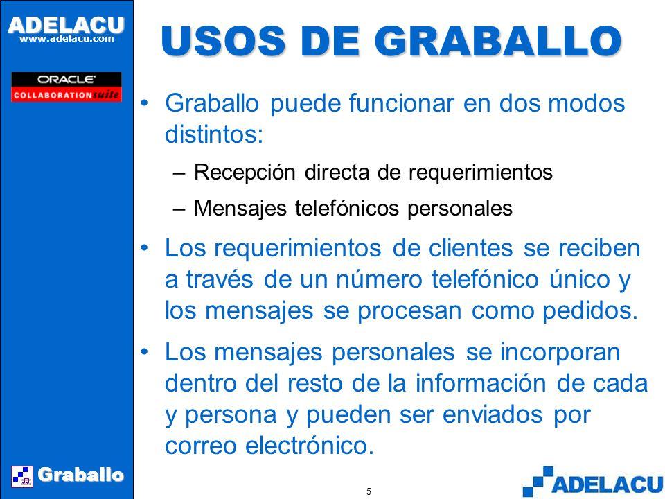 ADELACU www.adelacu.com Graballo 4EXPERIENCIA En la habilitación de Collaboration Suite, la empresa Hipotecaria La Construcción S.A.