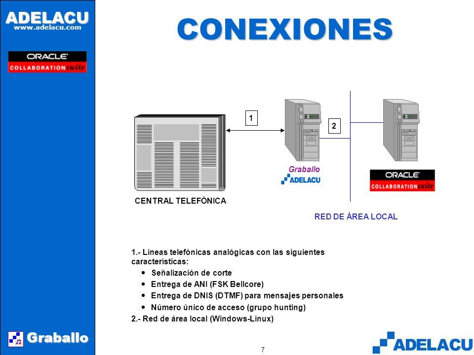 ADELACU www.adelacu.com Graballo 6OPERACIÓN Graballo contesta las llamadas personales no atendidas y/o recibe requerimientos en forma directa.