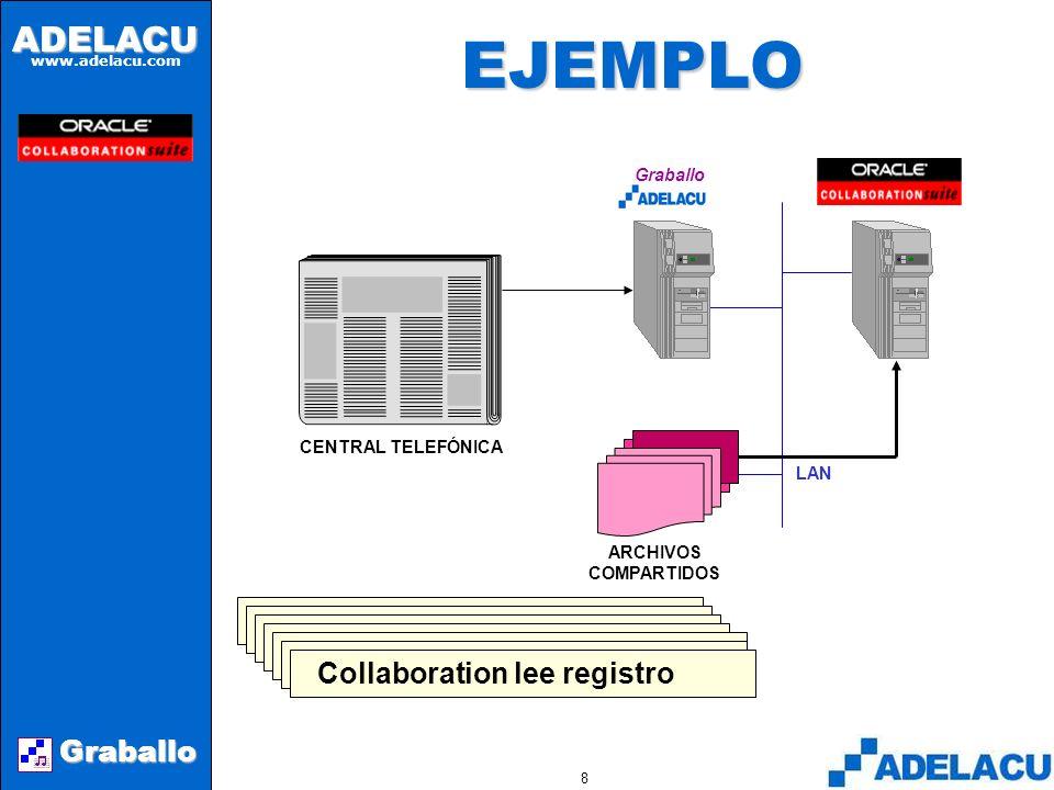 ADELACU www.adelacu.com Graballo 7CONEXIONES CENTRAL TELEFÓNICA Graballo RED DE ÁREA LOCAL 1.- Líneas telefónicas analógicas con las siguientes características: Señalización de corte Entrega de ANI (FSK Bellcore) Entrega de DNIS (DTMF) para mensajes personales Número único de acceso (grupo hunting) 2.- Red de área local (Windows-Linux) 1 2