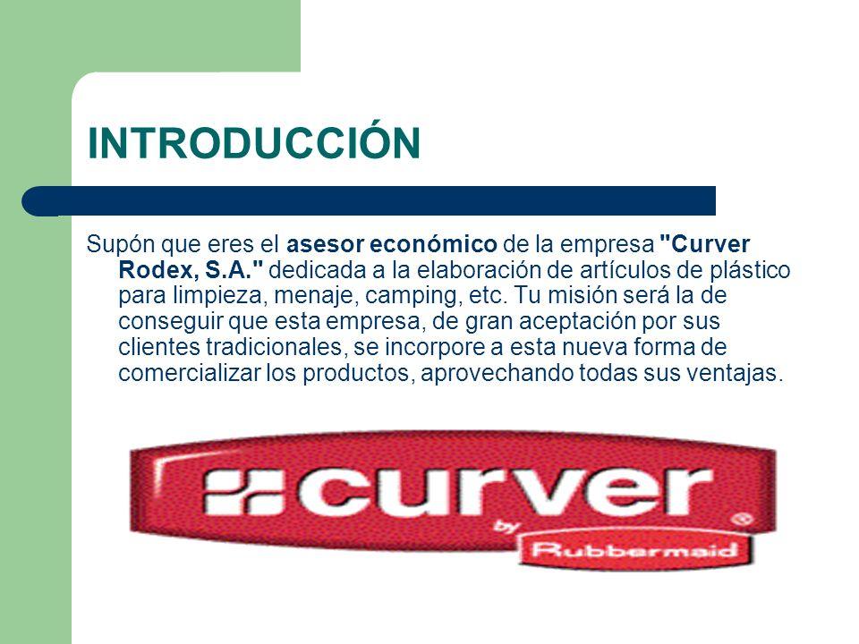 TAREAS CURVER RODEX S.A.