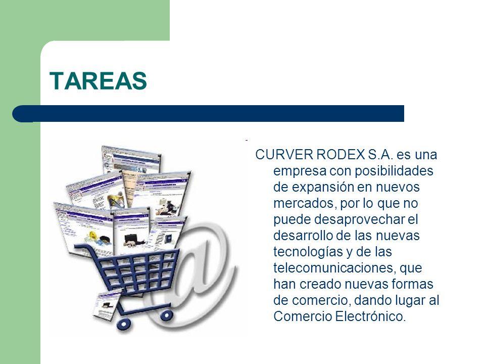 TAREAS Tu tarea será descubrir cuáles son las ventajas más destacadas que puede aportar el comercio electrónico a CURVER.
