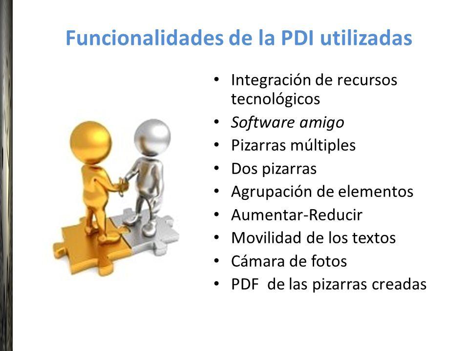 Funcionalidades de la PDI utilizadas Integración de recursos tecnológicos Software amigo Pizarras múltiples Dos pizarras Agrupación de elementos Aumen