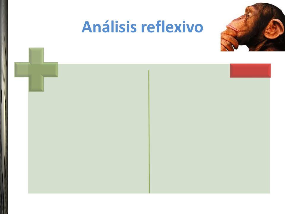 Análisis reflexivo