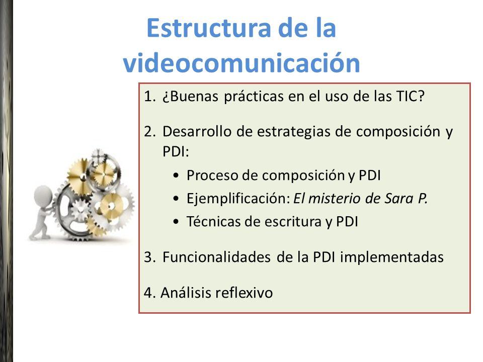 Estructura de la videocomunicación 1.¿Buenas prácticas en el uso de las TIC? 2.Desarrollo de estrategias de composición y PDI: Proceso de composición