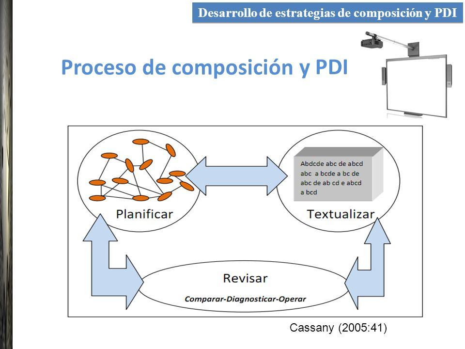Proceso de composición Desarrollo de estrategias de composición y PDI Cassany (2005:41) y PDI
