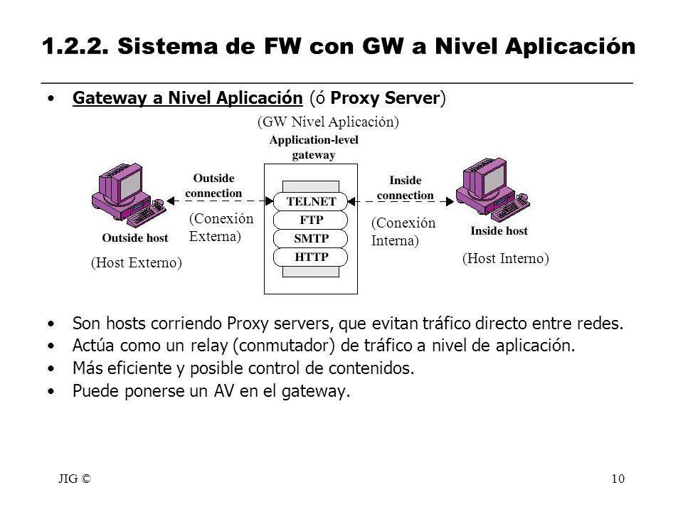 JIG ©10 1.2.2. Sistema de FW con GW a Nivel Aplicación ____________________________________________________ Gateway a Nivel Aplicación (ó Proxy Server