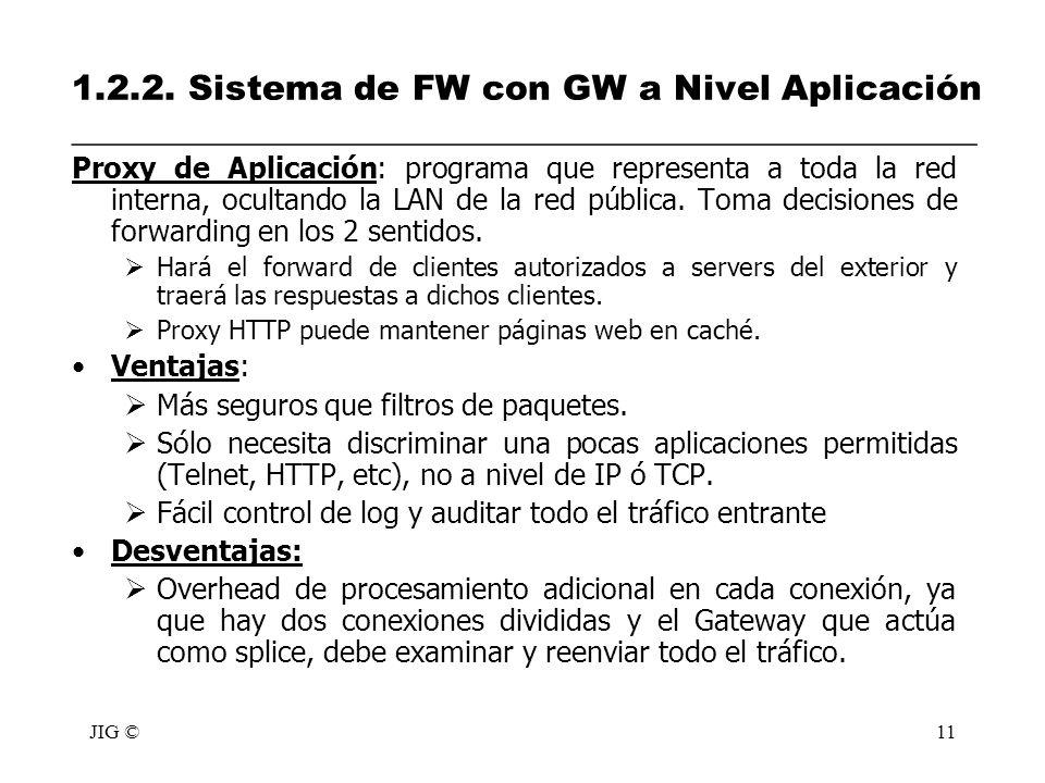 JIG ©11 1.2.2. Sistema de FW con GW a Nivel Aplicación ____________________________________________________ Proxy de Aplicación: programa que represen
