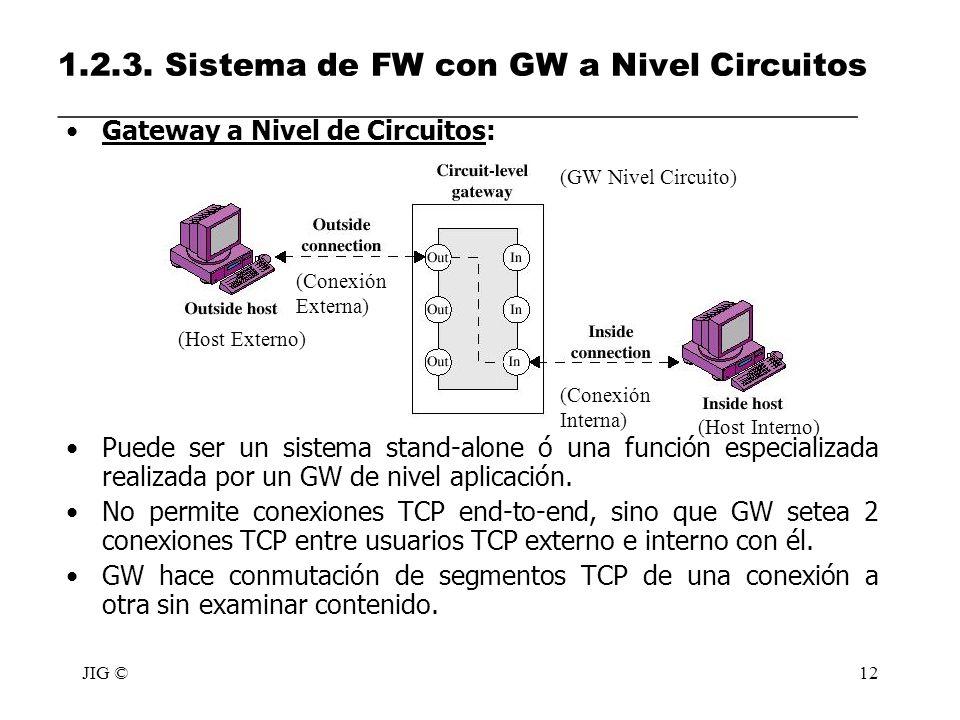 JIG ©12 1.2.3. Sistema de FW con GW a Nivel Circuitos __________________________________________________ Gateway a Nivel de Circuitos: Puede ser un si