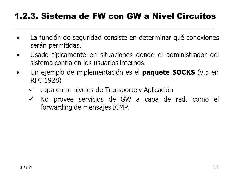 JIG ©13 1.2.3. Sistema de FW con GW a Nivel Circuitos __________________________________________________ La función de seguridad consiste en determina