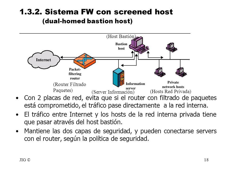 JIG ©18 1.3.2. Sistema FW con screened host (dual-homed bastion host) _____________________________________________ Con 2 placas de red, evita que si