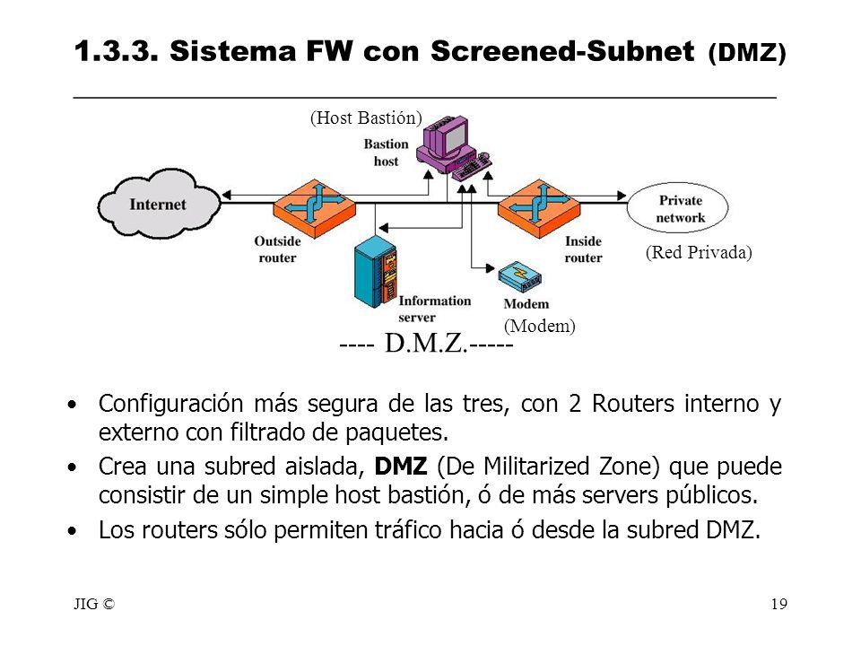 JIG ©19 1.3.3. Sistema FW con Screened-Subnet (DMZ) _________________________________________________ Configuración más segura de las tres, con 2 Rout