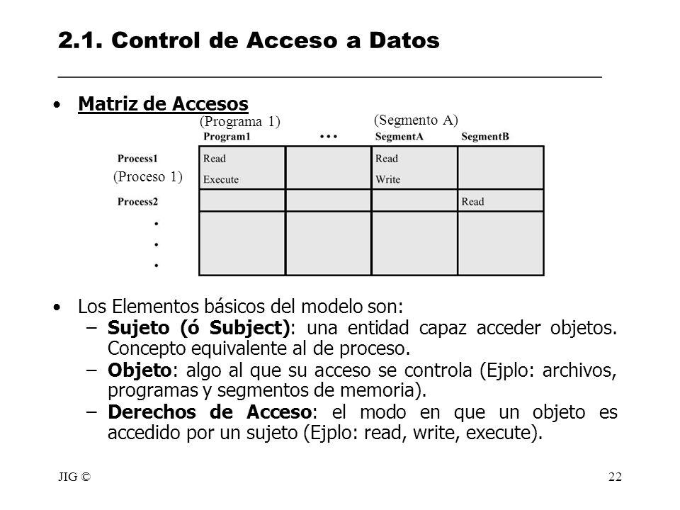JIG ©22 2.1. Control de Acceso a Datos ________________________________________________ Matriz de Accesos Los Elementos básicos del modelo son: –Sujet