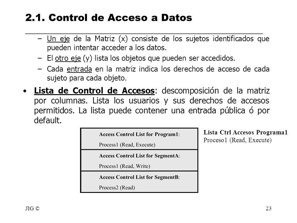 JIG ©23 2.1. Control de Acceso a Datos ________________________________________________ –Un eje de la Matriz (x) consiste de los sujetos identificados