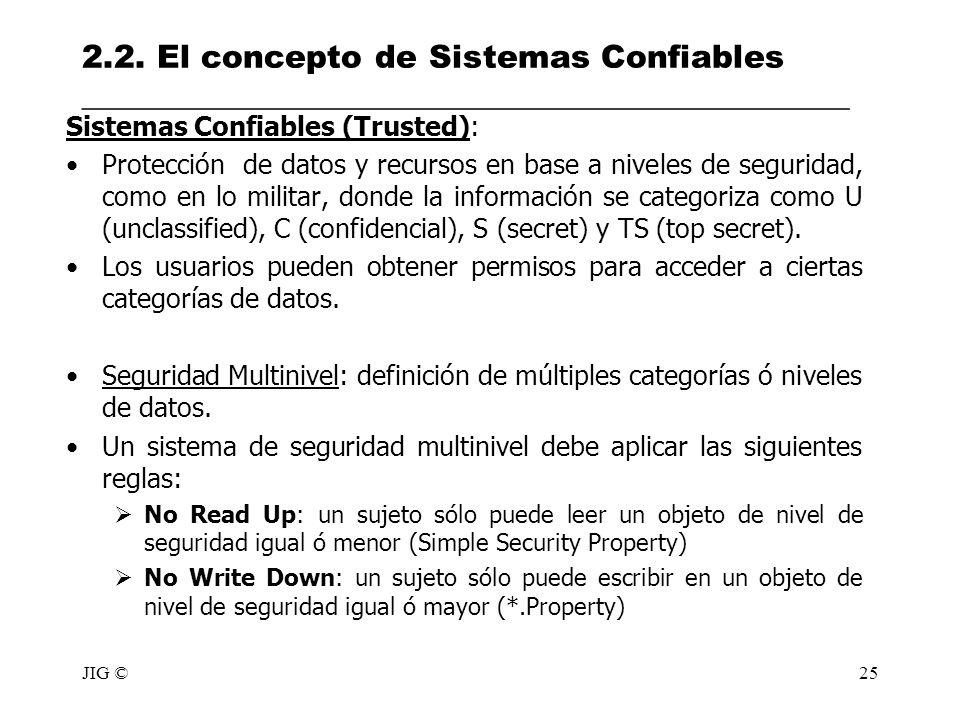 JIG ©25 2.2. El concepto de Sistemas Confiables ________________________________________________ Sistemas Confiables (Trusted): Protección de datos y