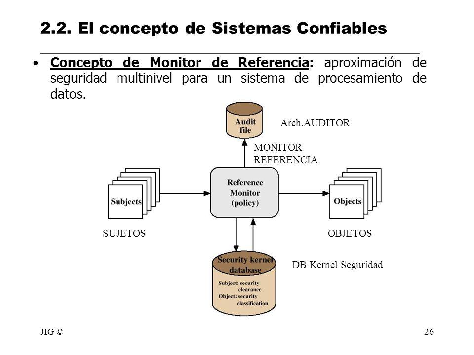 JIG ©26 2.2. El concepto de Sistemas Confiables ________________________________________________ Concepto de Monitor de Referencia: aproximación de se