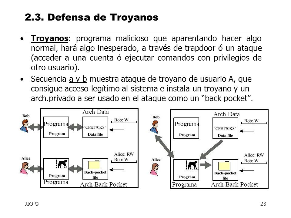 JIG ©28 2.3. Defensa de Troyanos ________________________________________________ Troyanos: programa malicioso que aparentando hacer algo normal, hará