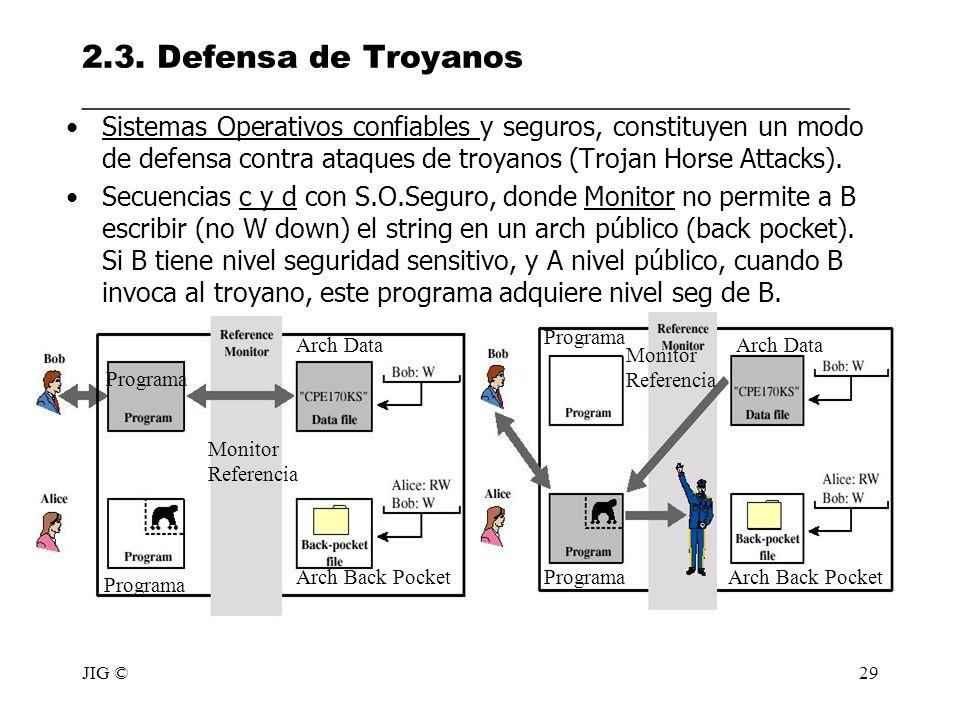JIG ©29 2.3. Defensa de Troyanos ________________________________________________ Sistemas Operativos confiables y seguros, constituyen un modo de def