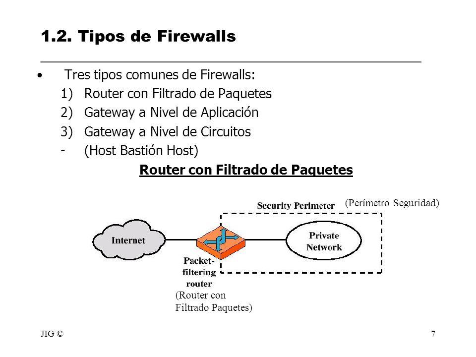 JIG ©7 1.2. Tipos de Firewalls ________________________________________________ Tres tipos comunes de Firewalls: 1)Router con Filtrado de Paquetes 2)G