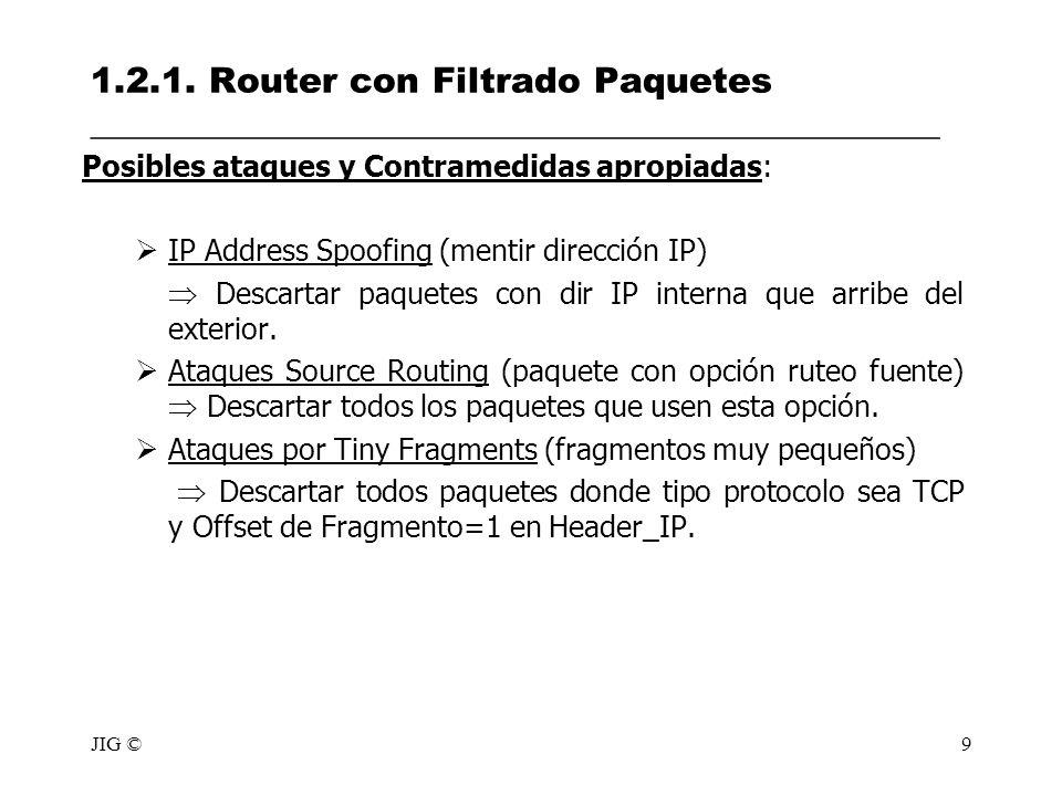 JIG ©9 1.2.1. Router con Filtrado Paquetes ________________________________________________ Posibles ataques y Contramedidas apropiadas: IP Address Sp