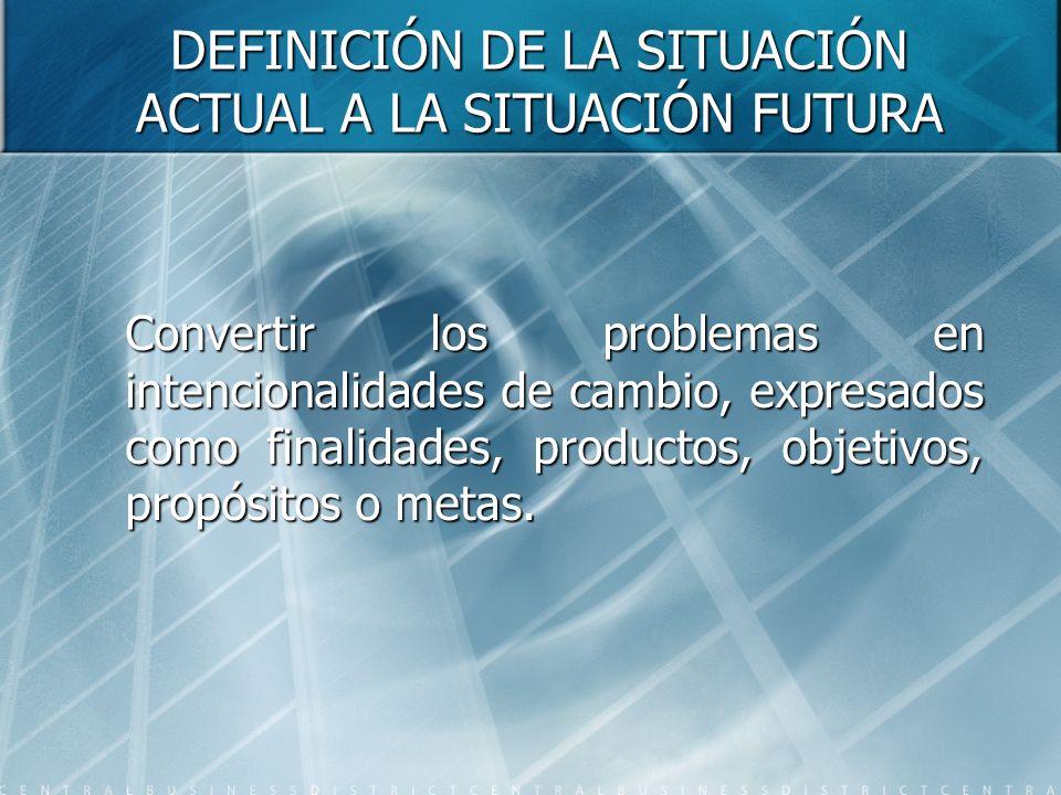 DEFINICIÓN DE LA SITUACIÓN ACTUAL A LA SITUACIÓN FUTURA Convertir los problemas en intencionalidades de cambio, expresados como finalidades, productos