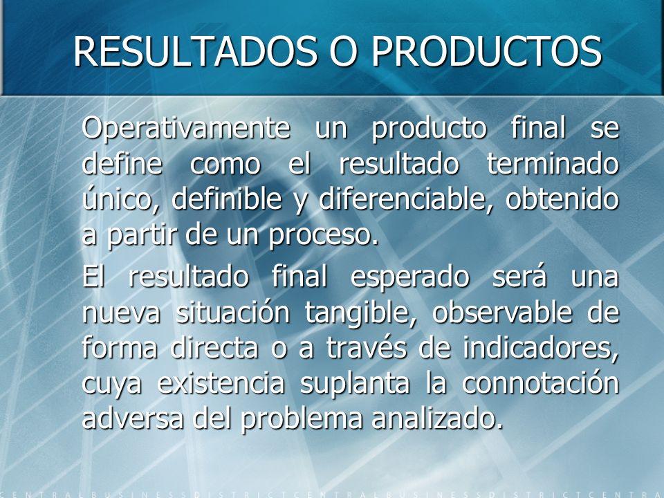 RESULTADOS O PRODUCTOS Operativamente un producto final se define como el resultado terminado único, definible y diferenciable, obtenido a partir de u