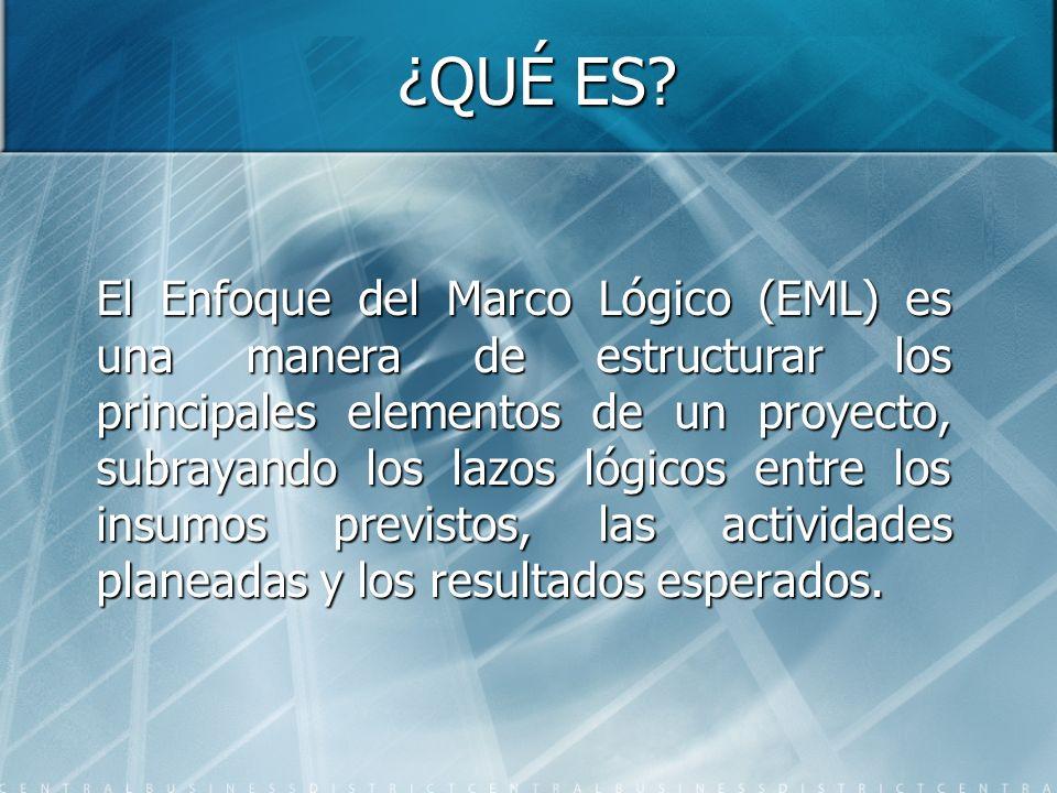 ¿QUÉ ES? El Enfoque del Marco Lógico (EML) es una manera de estructurar los principales elementos de un proyecto, subrayando los lazos lógicos entre l