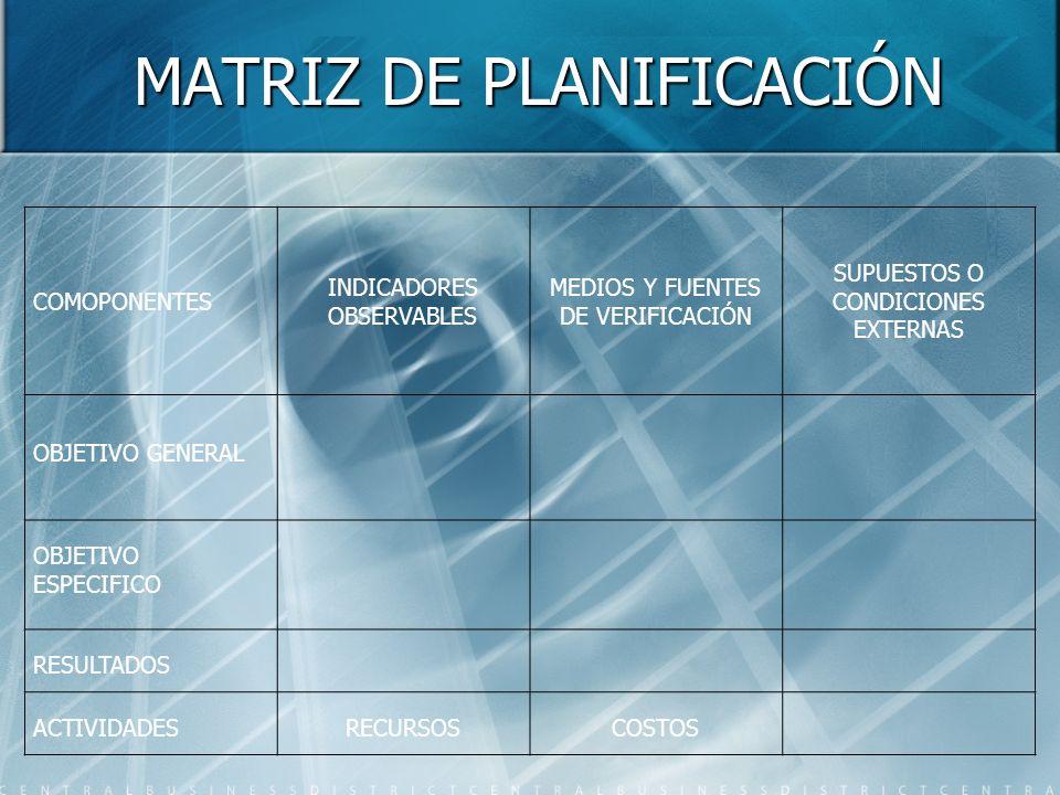 MATRIZ DE PLANIFICACIÓN COMOPONENTES INDICADORES OBSERVABLES MEDIOS Y FUENTES DE VERIFICACIÓN SUPUESTOS O CONDICIONES EXTERNAS OBJETIVO GENERAL OBJETI