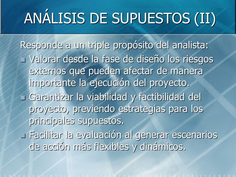 ANÁLISIS DE SUPUESTOS (II) Responde a un triple propósito del analista: Valorar desde la fase de diseño los riesgos externos que pueden afectar de man