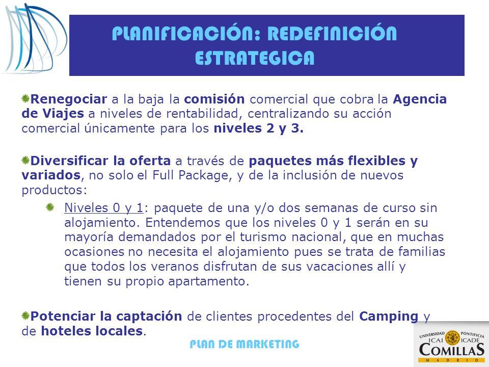 PLAN DE MARKETING PLANIFICACIÓN: REDEFINICIÓN ESTRATEGICA Renegociar a la baja la comisión comercial que cobra la Agencia de Viajes a niveles de renta