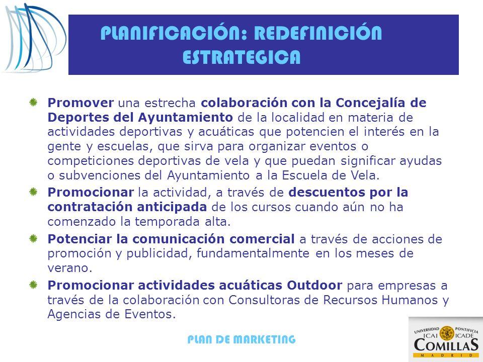PLAN DE MARKETING PLANIFICACIÓN: REDEFINICIÓN ESTRATEGICA Promover una estrecha colaboración con la Concejalía de Deportes del Ayuntamiento de la loca