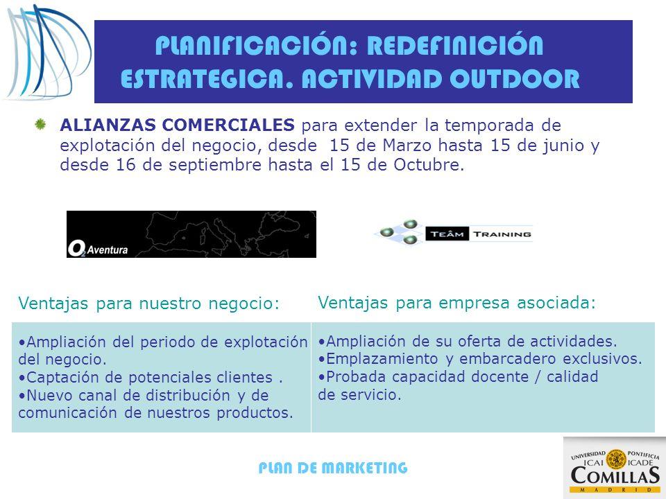 PLAN DE MARKETING PLANIFICACIÓN: REDEFINICIÓN ESTRATEGICA.