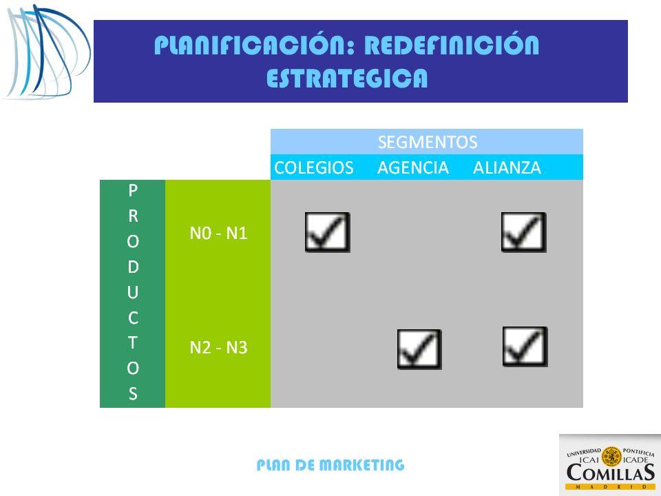PLAN DE MARKETING PLANIFICACIÓN: REDEFINICIÓN ESTRATEGICA