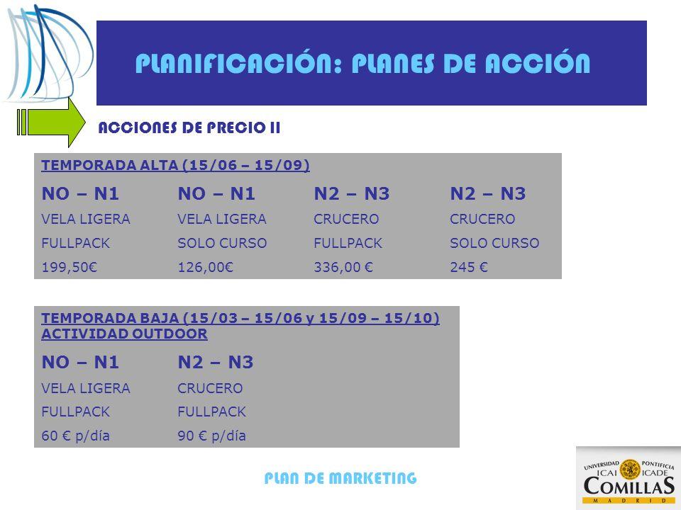 PLAN DE MARKETING PLANIFICACIÓN: PLANES DE ACCIÓN ACCIONES DE PRECIO II TEMPORADA ALTA (15/06 – 15/09) NO – N1NO – N1 N2 – N3 N2 – N3 VELA LIGERA VELA