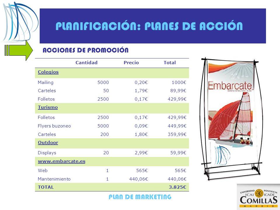PLAN DE MARKETING PLANIFICACIÓN: PLANES DE ACCIÓN ACCIONES DE PROMOCIÓN CantidadPrecioTotal Colegios Mailing50000,201000 Carteles501,7989,99 Folletos25000,17429,99 Turismo Folletos25000,17429,99 Flyers buzoneo50000,09449,99 Carteles2001,80359,99 Outdoor Displays202,9959,99 www.embarcate.es Web1565 Mantenimiento1440,06 TOTAL3.825