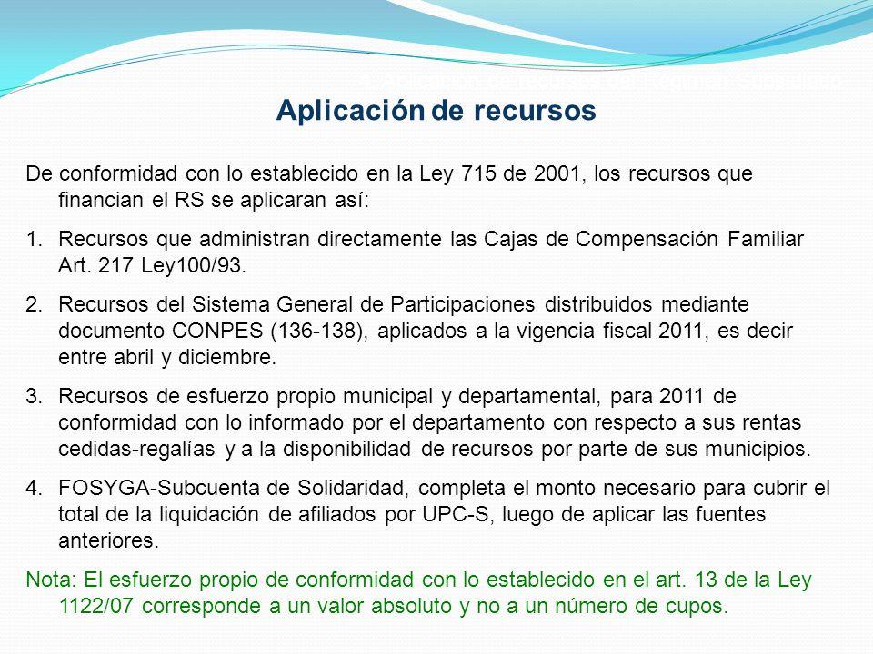 Aplicación de recursos 4. Aplicación de recursos del Régimen Subsidiado De conformidad con lo establecido en la Ley 715 de 2001, los recursos que fina