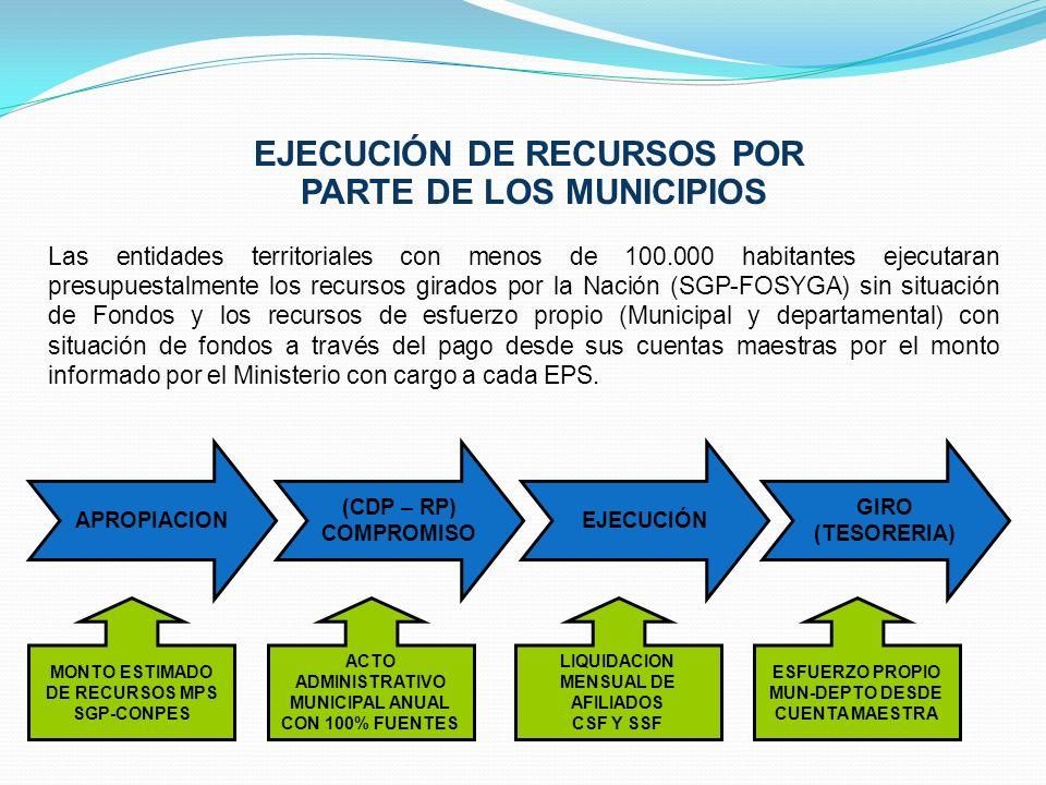 EJECUCIÓN DE RECURSOS POR PARTE DE LOS MUNICIPIOS Las entidades territoriales con menos de 100.000 habitantes ejecutaran presupuestalmente los recurso