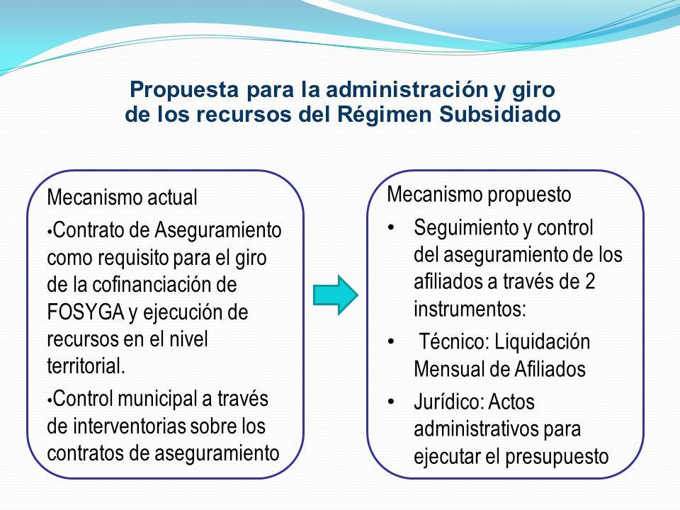 Propuesta para la administración y giro de los recursos del Régimen Subsidiado Mecanismo propuesto Seguimiento y control del aseguramiento de los afil