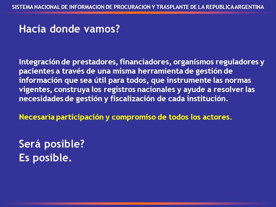 SISTEMA NACIONAL DE INFORMACION DE PROCURACION Y TRASPLANTE DE LA REPUBLICA ARGENTINA Hacia donde vamos.